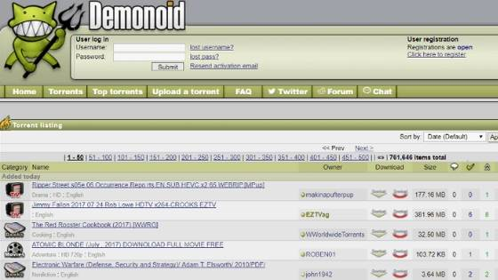 demonoid torrents proxy alternatives and demonoid Unblock mirror proxies list